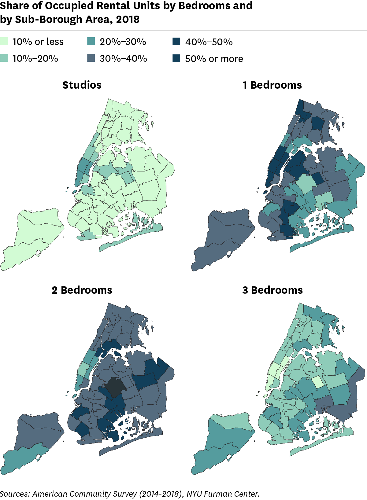 Series of four maps showing percentage share of rental units in 2018 across NYC neighborhoods for studios, one-bedrooms, two-bedrooms, and 3-bedrooms