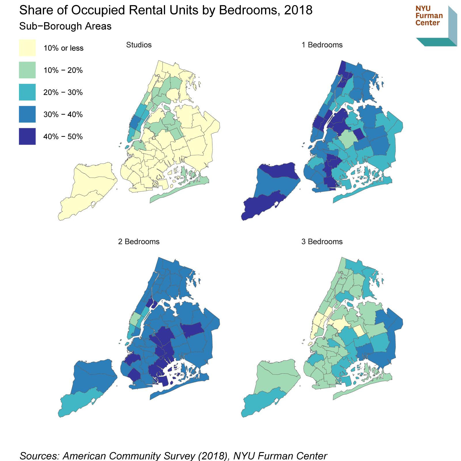 Census Acs 1 Year Data Update Nyu Furman Center